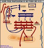 Правое крыло составлял его лучший 10-й легион, левое - 6-й и 9-й легионы, понесшие значительные потери в предыдущих...